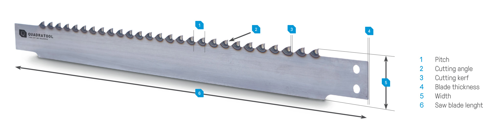 Saw-blade-parameter