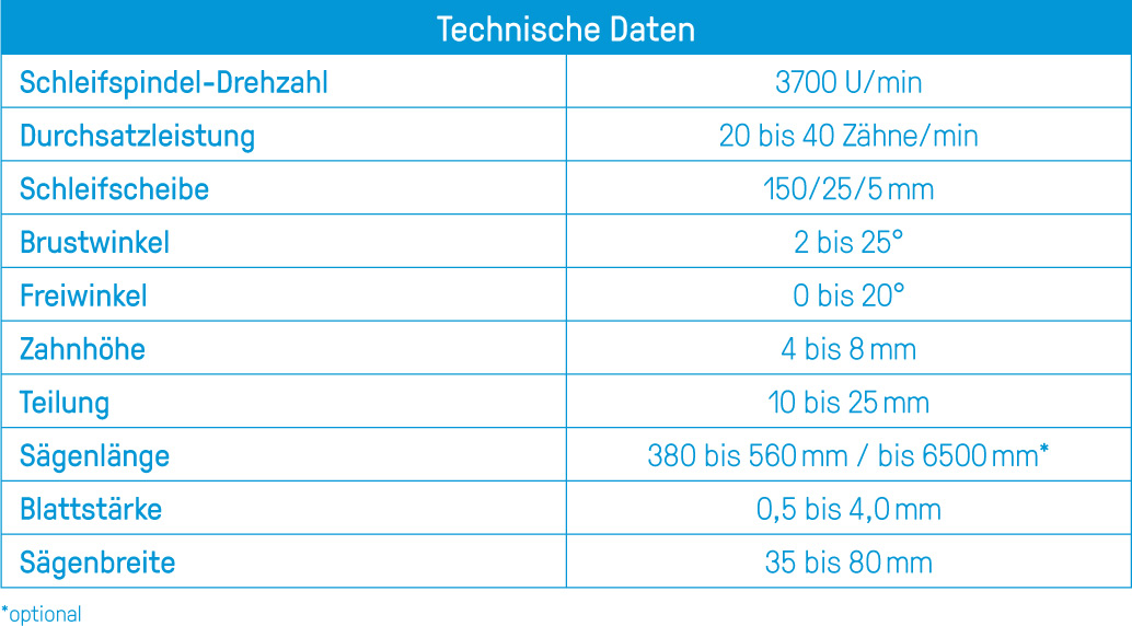 easy-grinder-universal-tabelle