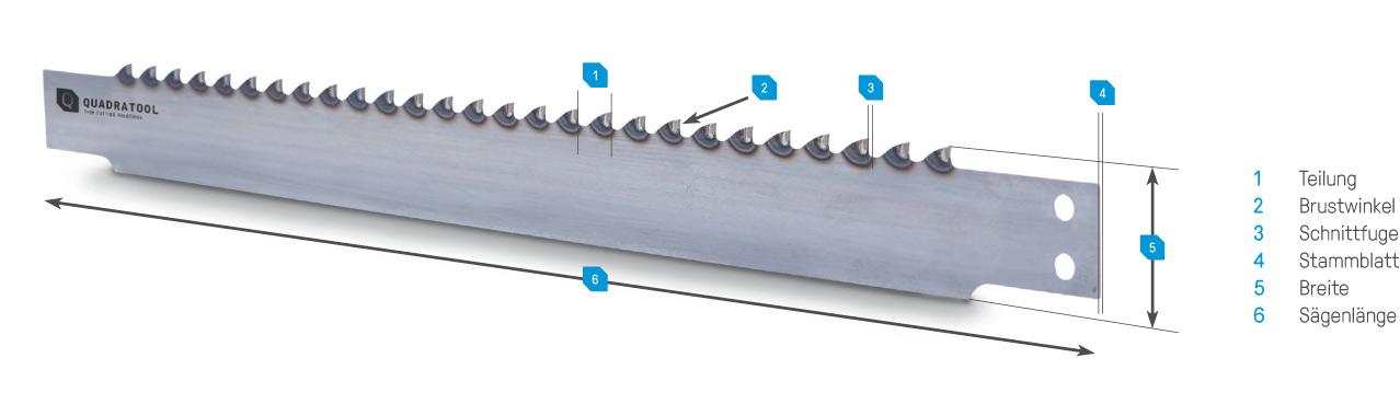 Sägeparameter