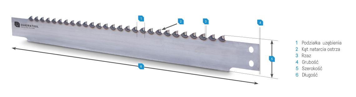 Parametry brzeszczotów